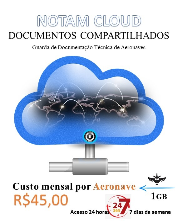 Notam Cloud Aeronaves