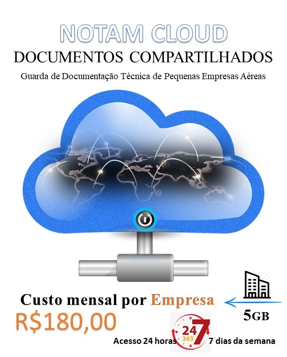 Notam Cloud Empresas